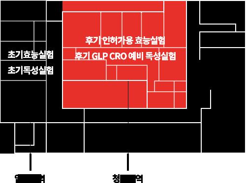 후기 인허가용 효능실험 후기 GLP CRO 예비 독성실험, 초기효능실험 초기독성실험, 일반구역, 청정구역